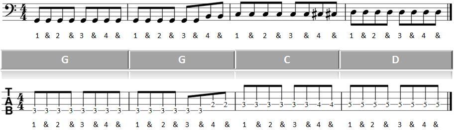 Bass lernen Rock Teil 2 Takte 1 bis 4