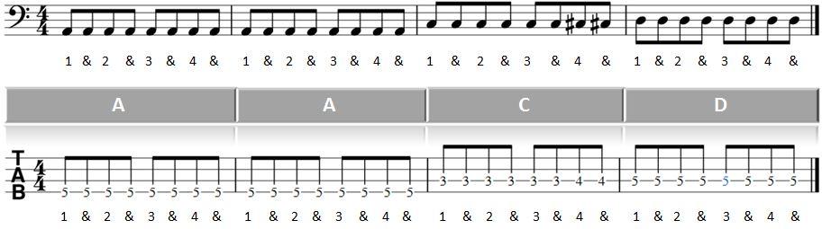 Bass lernen Rock Teil 2 Takte 5 bis 8