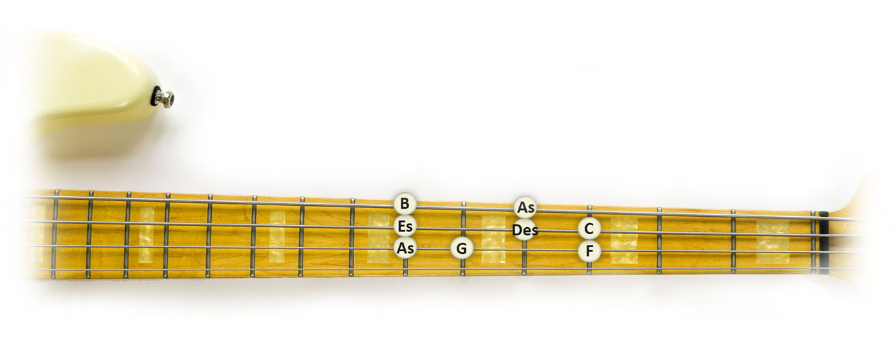 As Dur Tonleiter Bass Griffbrett
