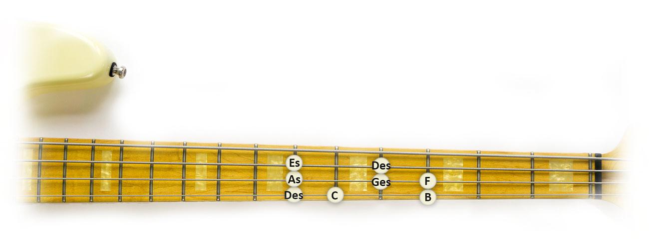 Des Dur Tonleiter Bass Griffbrett