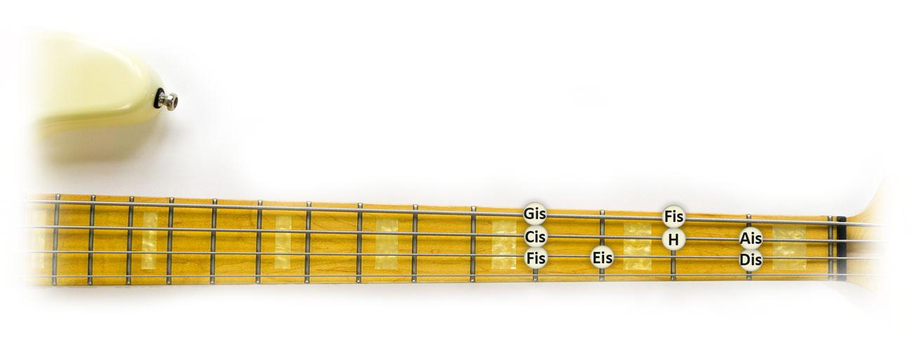 Fis Dur Tonleiter Bass Griffbrett