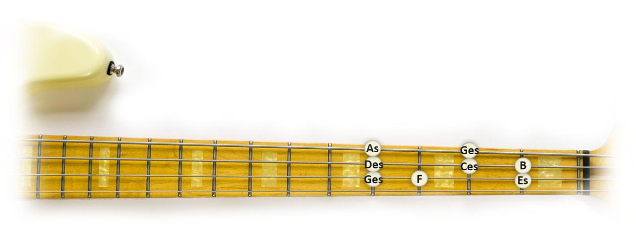 Ges Dur Tonleiter Bass Griffbrett