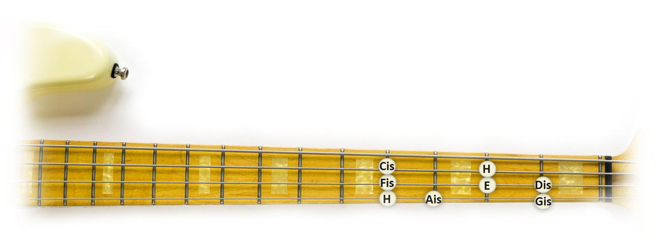 H Dur Tonleiter Bass Griffbrett