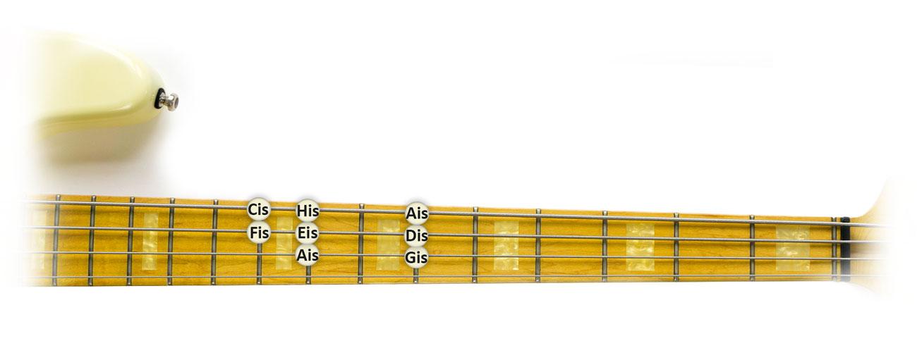 Ais-Moll-Tonleiter-Bass-Griffbrett