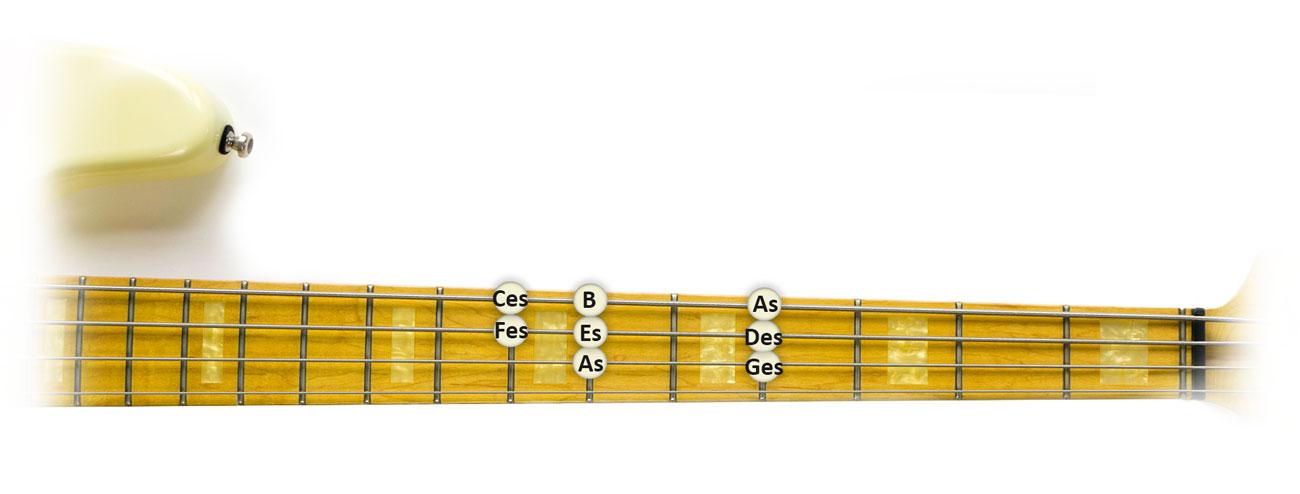 As-Moll-Tonleiter-Bass-Griffbrett