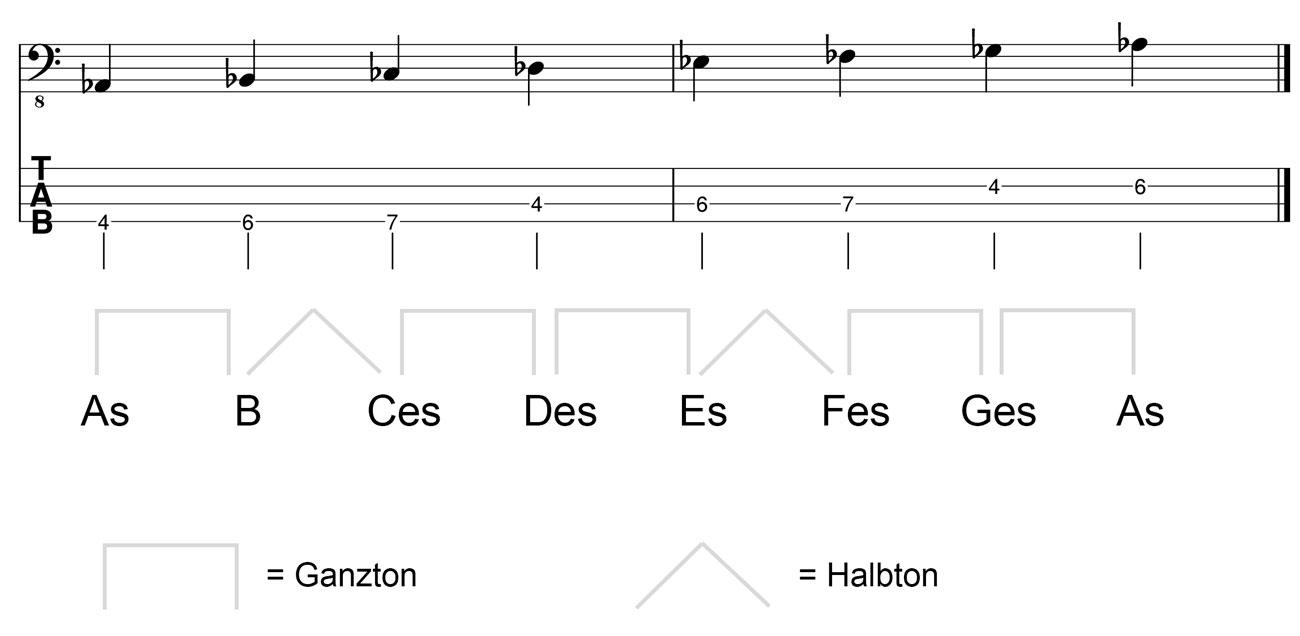 As-Moll-Tonleiter-im-Bassschlüssel
