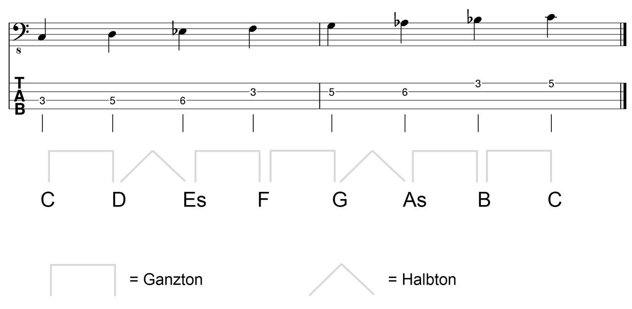 C-Moll-Tonleiter-im-Bassschlüssel