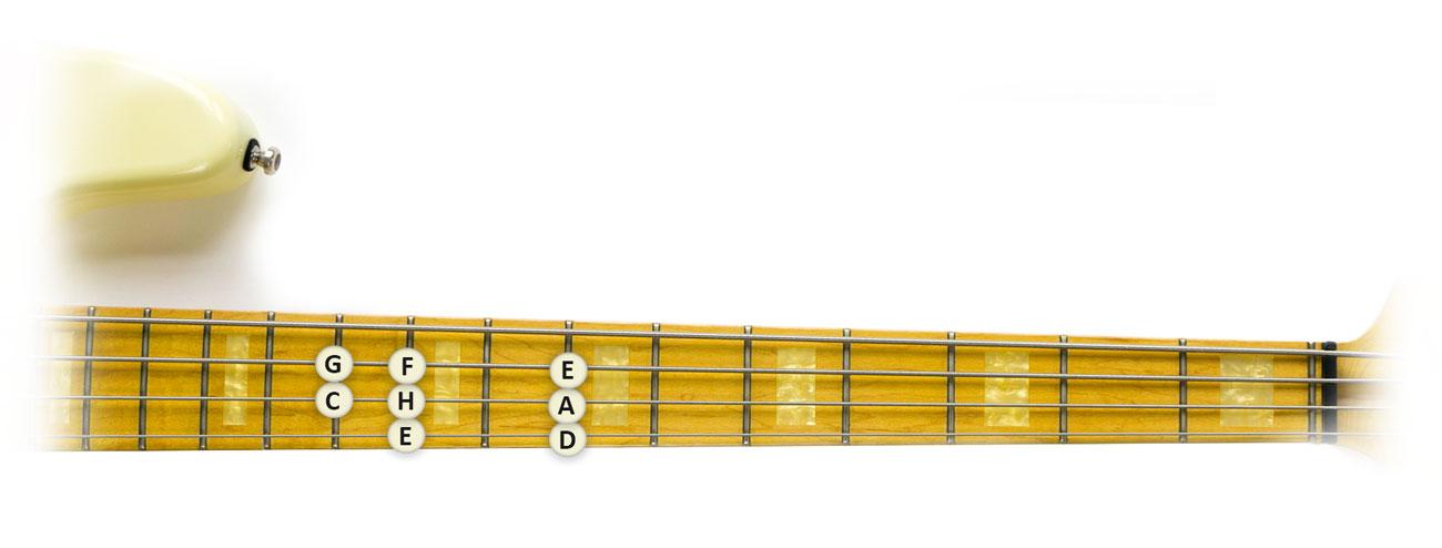 E-Moll-Tonleiter-Bass-Griffbrett