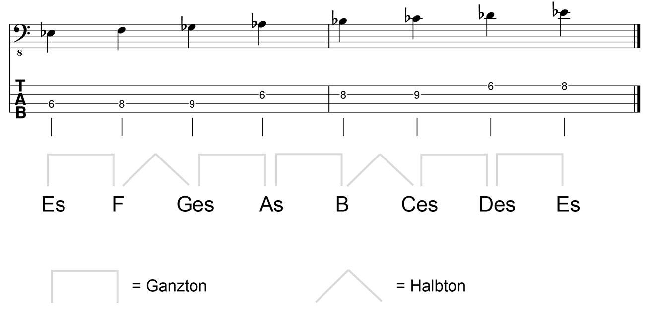 Es-Moll-Tonleiter-im-Bassschlüssel