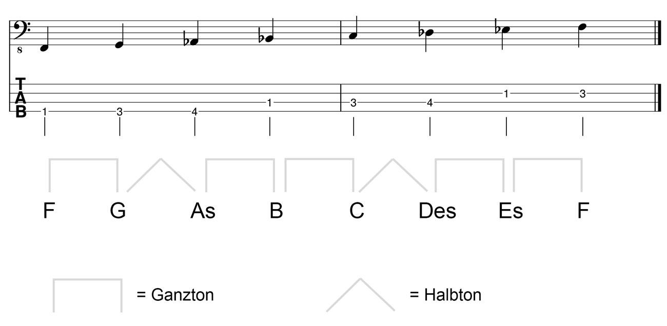 F-Moll-Tonleiter-im-Bassschlüssel