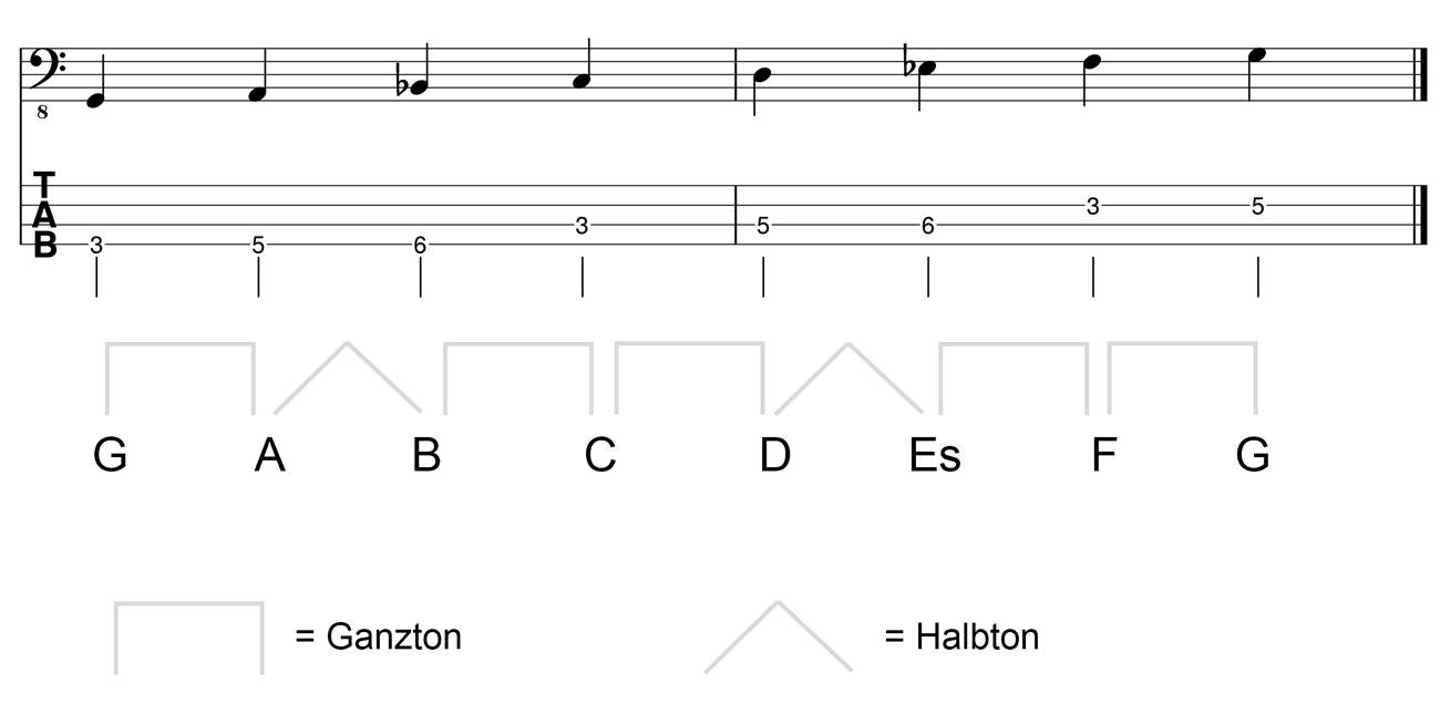 G-Moll-Tonleiter-im-Bassschlüssel
