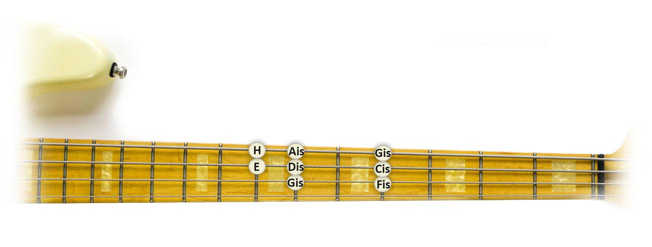 Gis-Moll-Tonleiter-Bass-Griffbrett