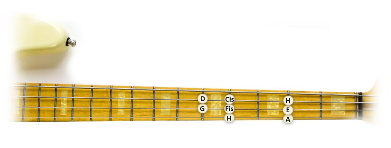 H-Moll-Tonleiter-Bass-Griffbrett