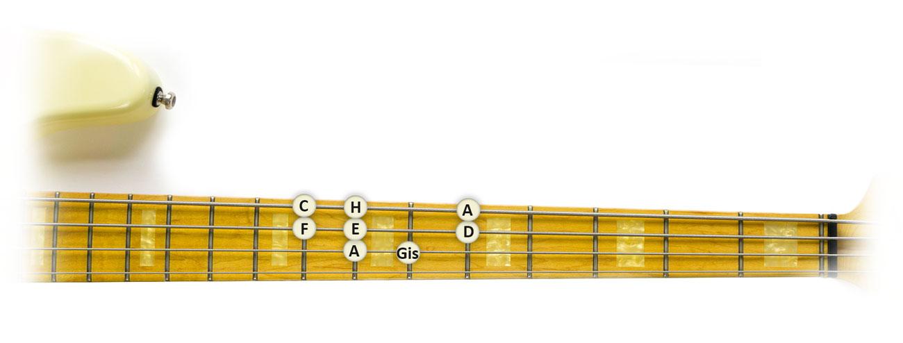 A-harmonisch-Moll-Tonleiter-Bass-Griffbrett