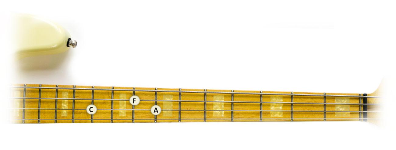 F-Dur-Dreiklang-Griffbrett-1