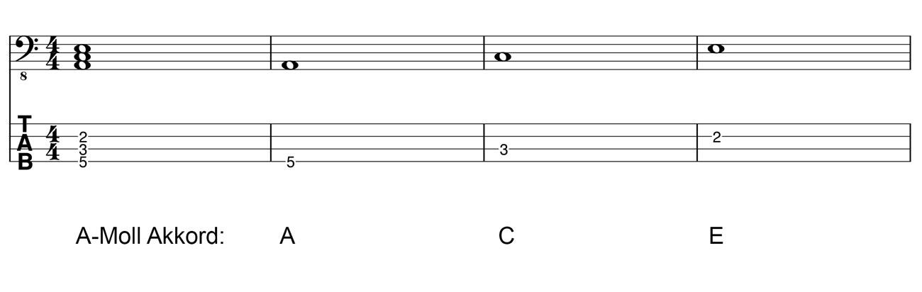 Bild: A-Moll-Akkord-Bass-Dreiklang