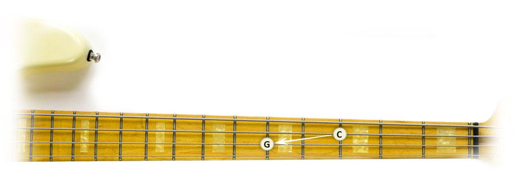 Bild: Quintenzirkel-Aufwärts-gespielte-Quinte-Bassgriffbrett