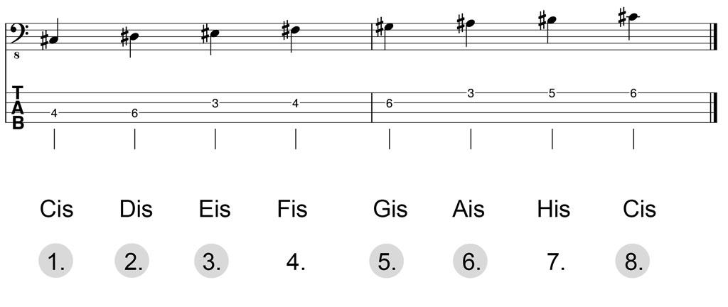 Noten & Bass-TABs: Cis-Dur-Pentatonik Herleitung