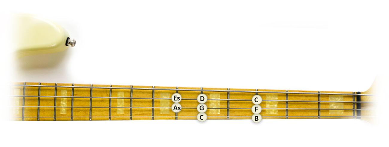 C-Moll-Tonleiter-Bass-Griffbrett